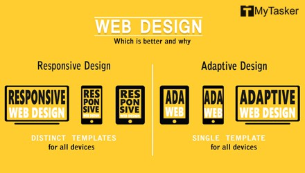 Responsive vs Adaptive Web Design – Which is Better and Why?