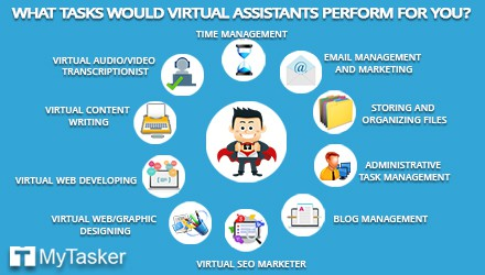 What Tasks Would Virtual Assistants Perform for You?